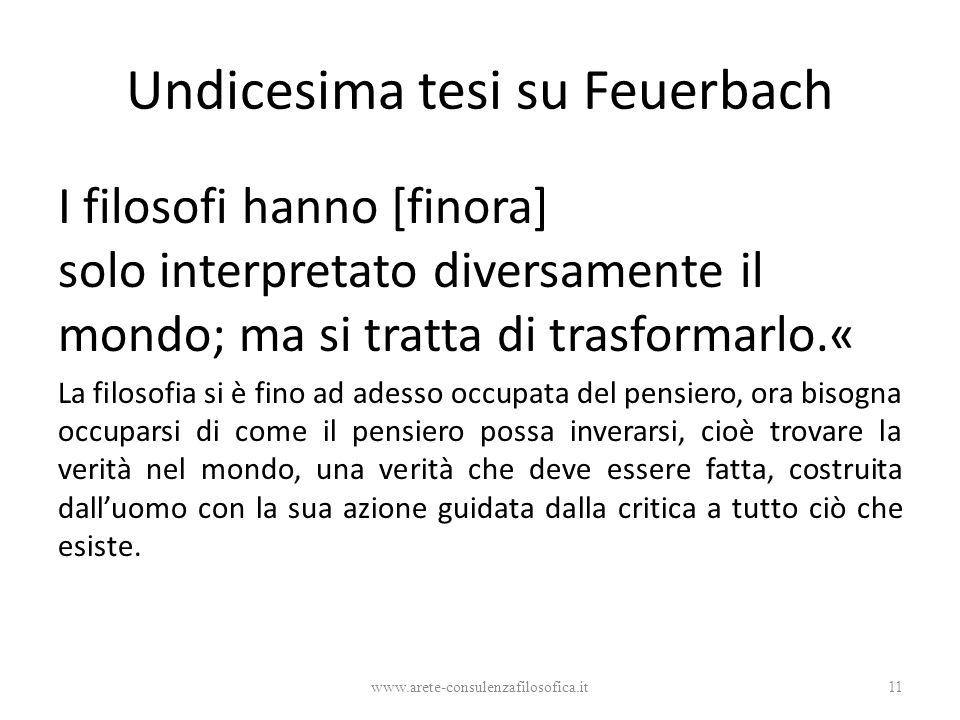 Undicesima tesi su Feuerbach