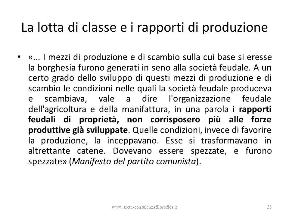 La lotta di classe e i rapporti di produzione
