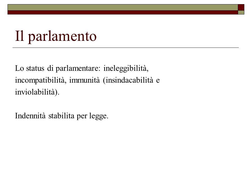 Il parlamento Lo status di parlamentare: ineleggibilità,