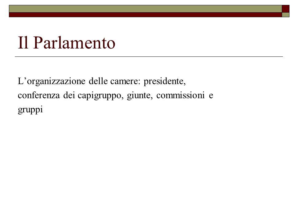 Il Parlamento L'organizzazione delle camere: presidente,