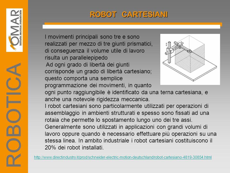 ROBOTICA ROBOT CARTESIANI I movimenti principali sono tre e sono