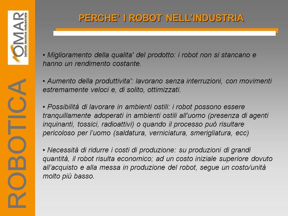 PERCHE' I ROBOT NELL'INDUSTRIA