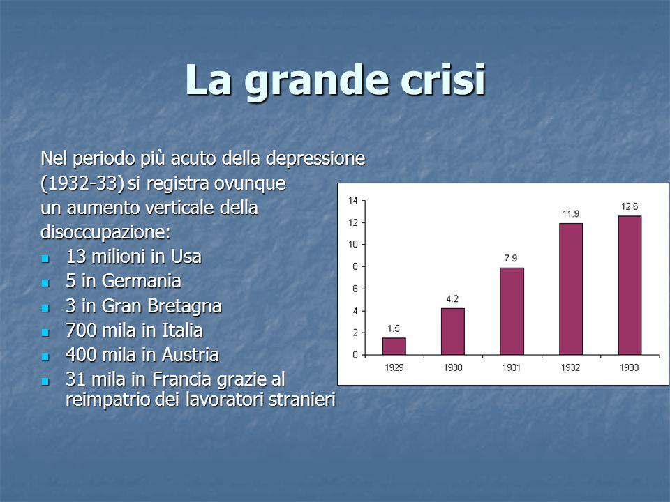 La grande crisi Nel periodo più acuto della depressione