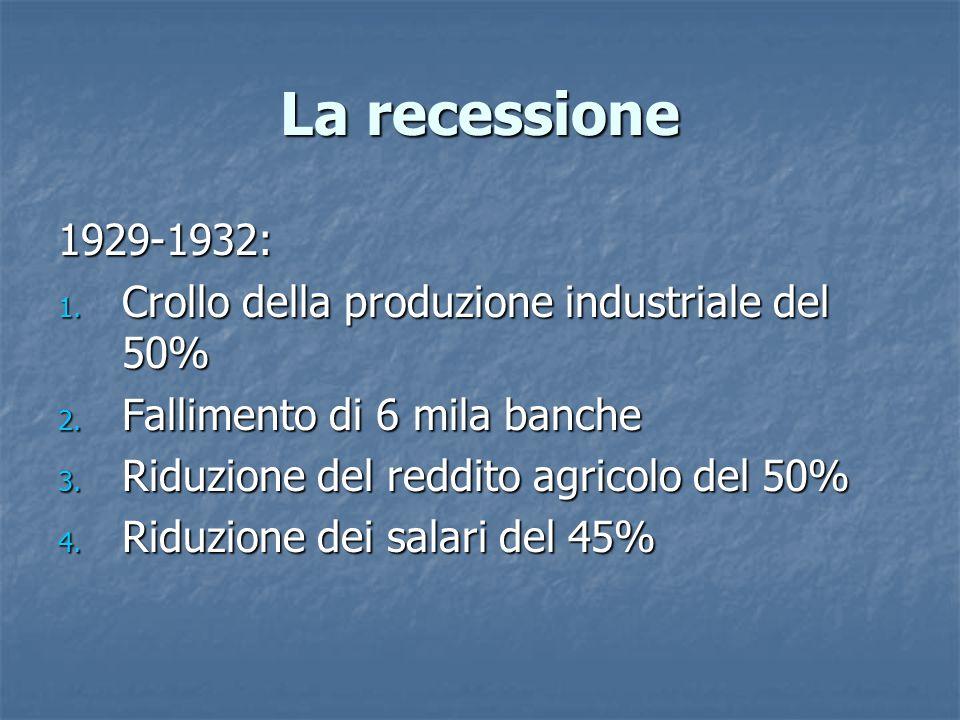 La recessione 1929-1932: Crollo della produzione industriale del 50%