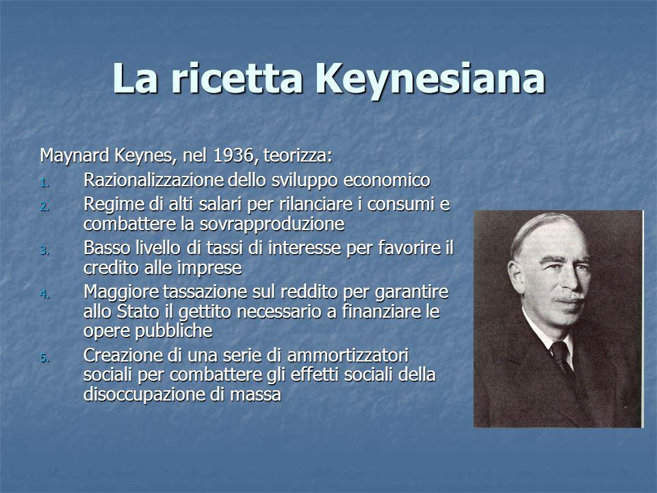 La ricetta Keynesiana Maynard Keynes, nel 1936, teorizza: