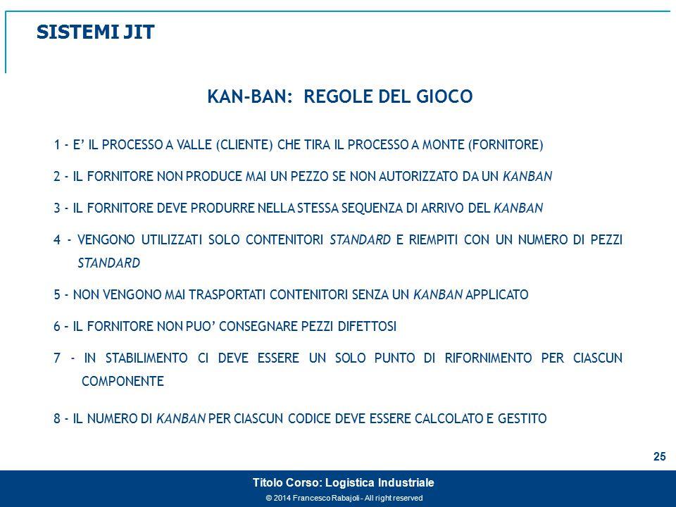 KAN-BAN: REGOLE DEL GIOCO