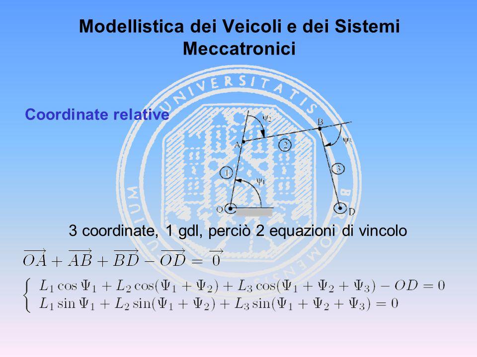 Modellistica dei Veicoli e dei Sistemi Meccatronici