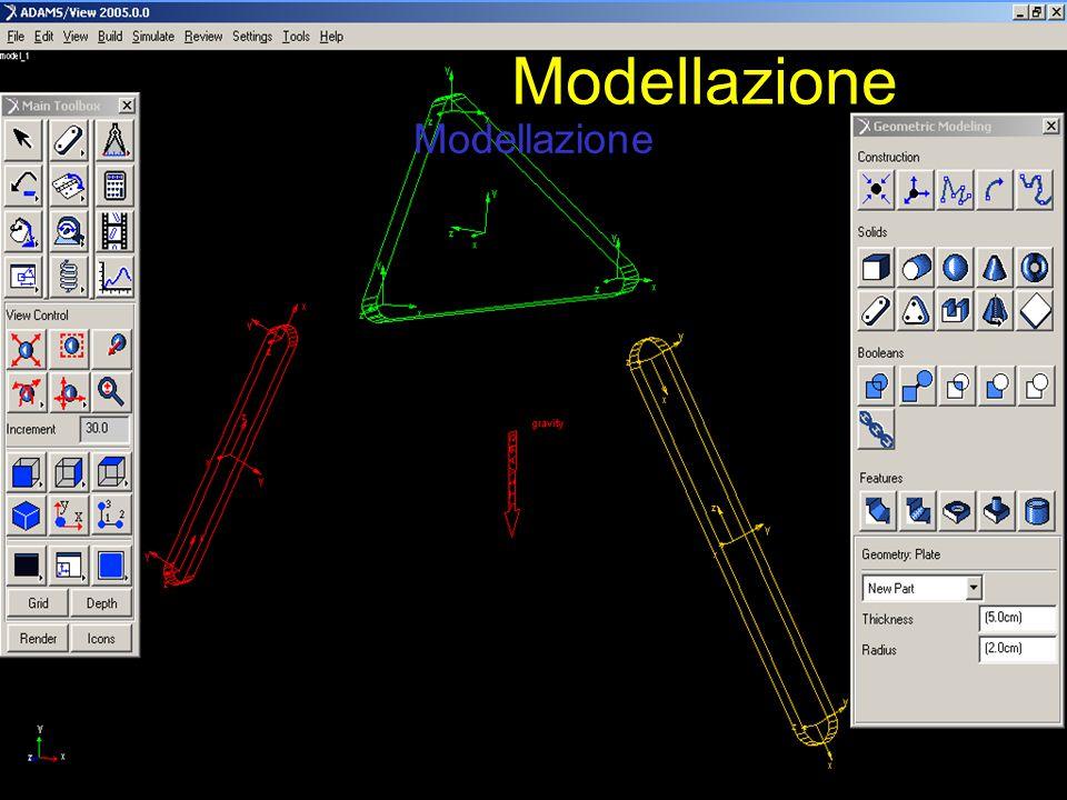 Modellazione Modellazione
