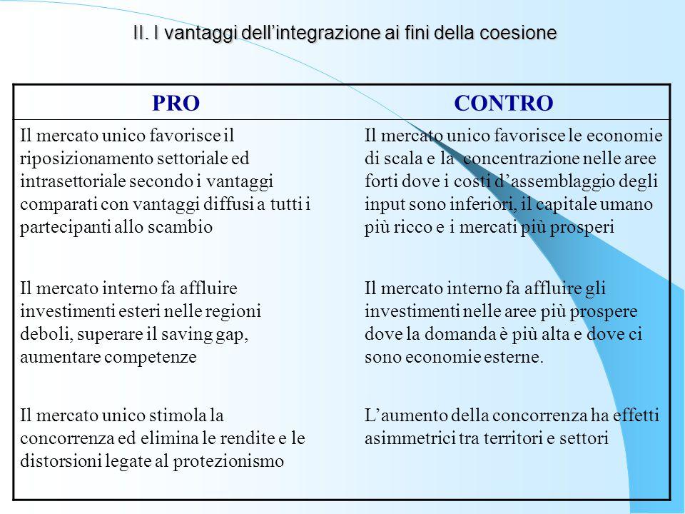 II. I vantaggi dell'integrazione ai fini della coesione