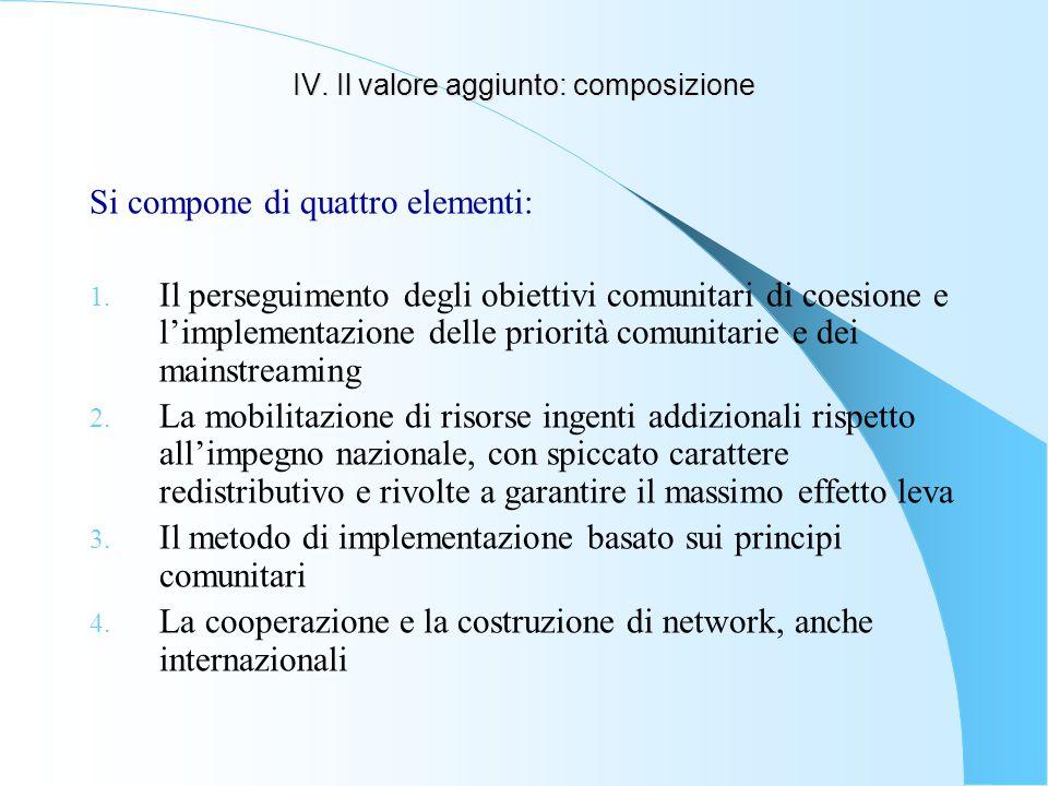 IV. Il valore aggiunto: composizione