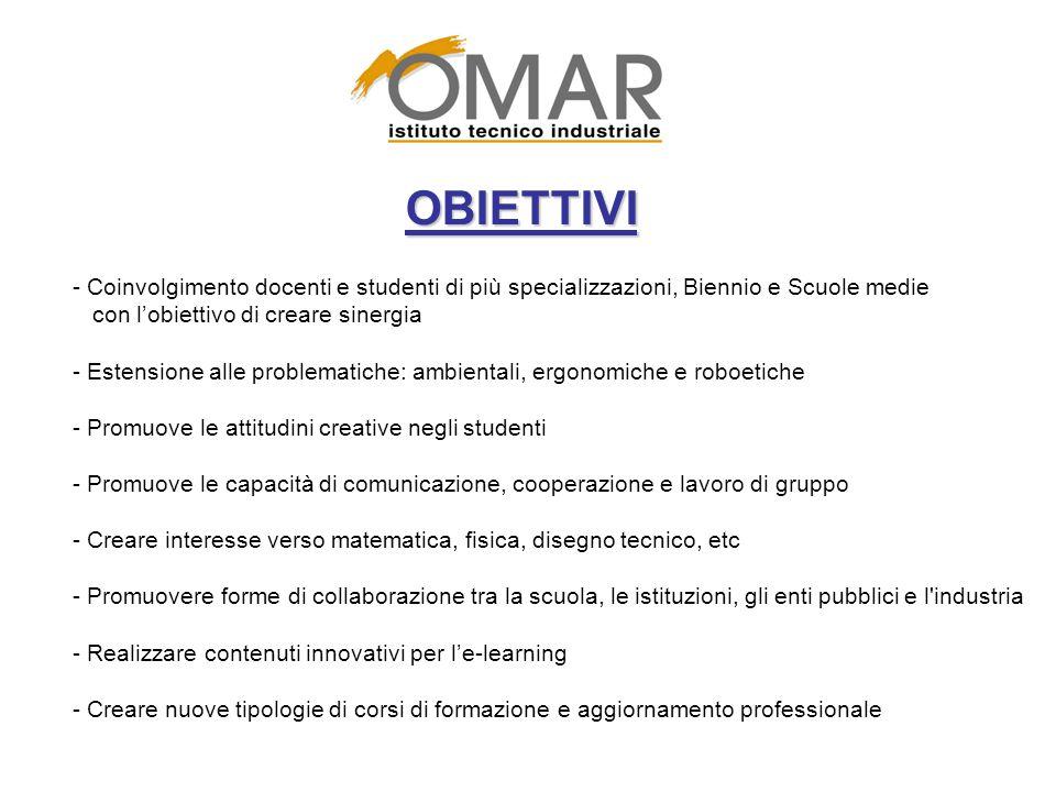 OBIETTIVI Coinvolgimento docenti e studenti di più specializzazioni, Biennio e Scuole medie. con l'obiettivo di creare sinergia.