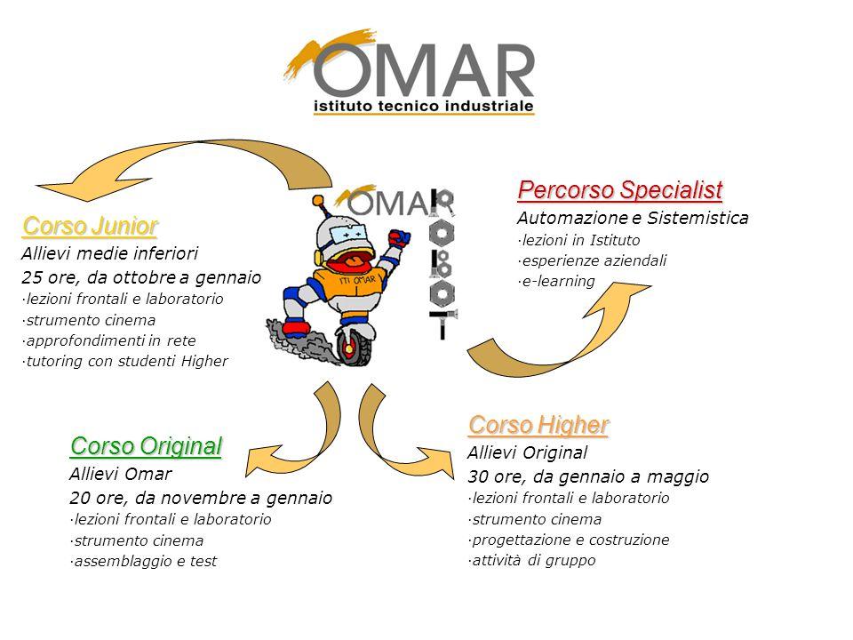 Percorso Specialist Corso Junior Corso Higher Corso Original