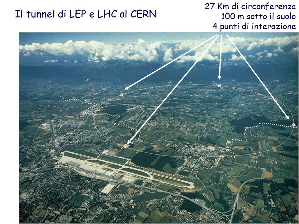 Il tunnel di LEP e LHC al CERN