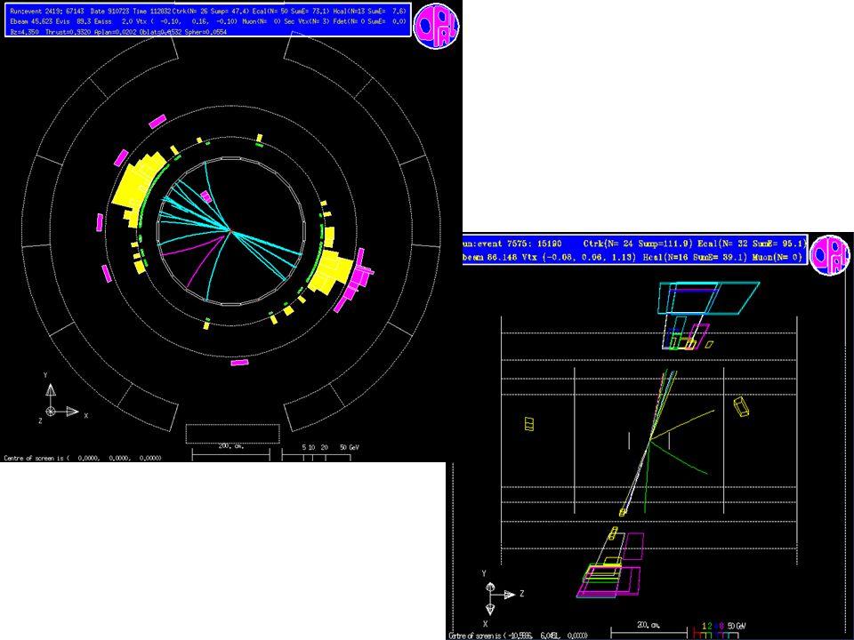 Display di un evento in cui la Z0 prodotta dall'annichilazione di un elettrone e un positrone dei fasci e` decaduta in una coppia quark antiquark.