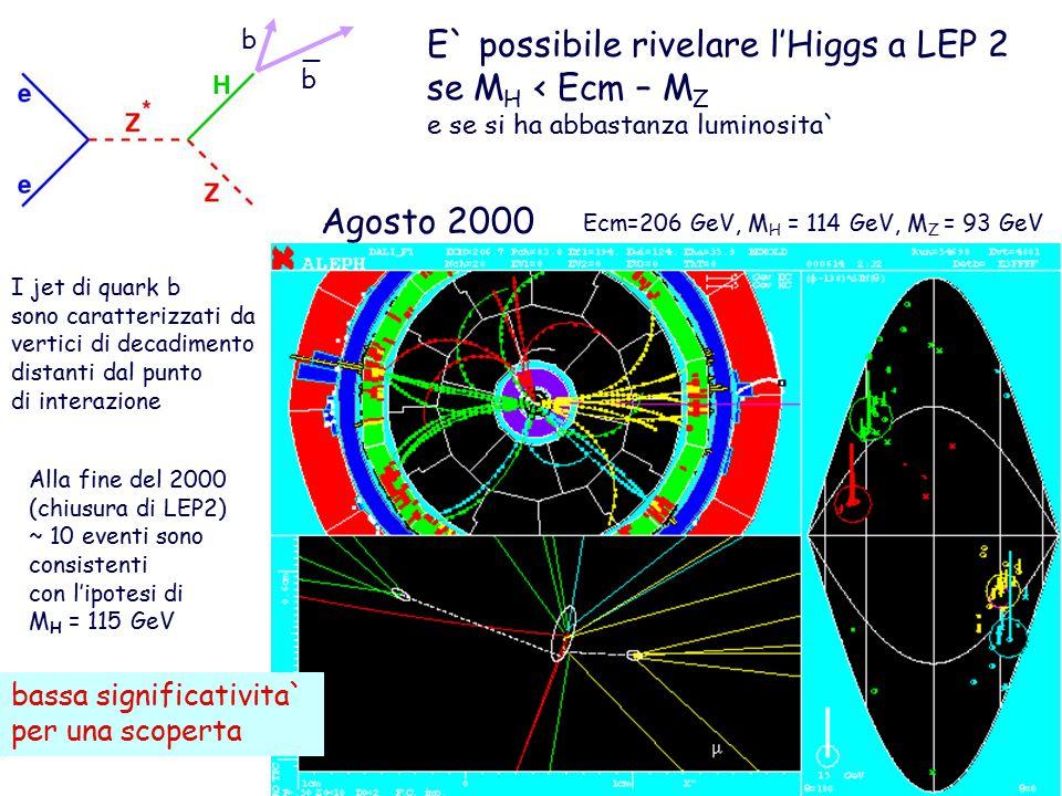 E` possibile rivelare l'Higgs a LEP 2 se MH < Ecm – MZ