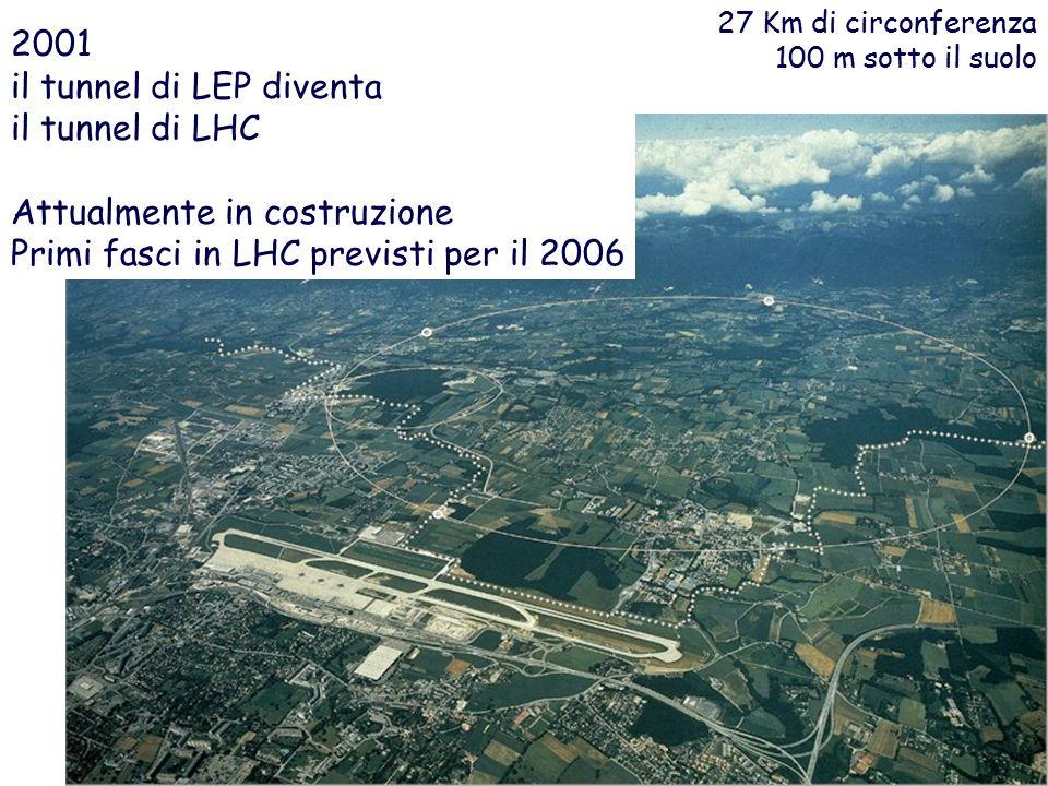 il tunnel di LEP diventa il tunnel di LHC Attualmente in costruzione
