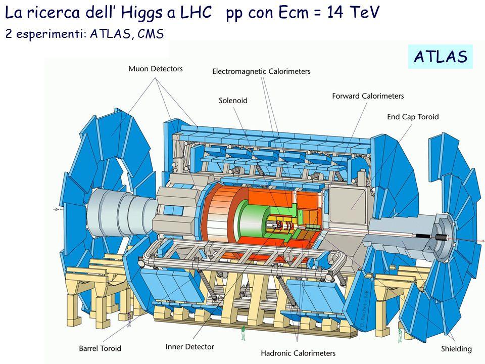 La ricerca dell' Higgs a LHC pp con Ecm = 14 TeV