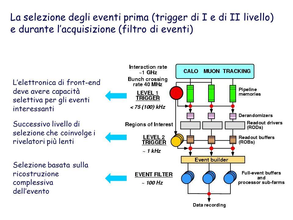 La selezione degli eventi prima (trigger di I e di II livello)