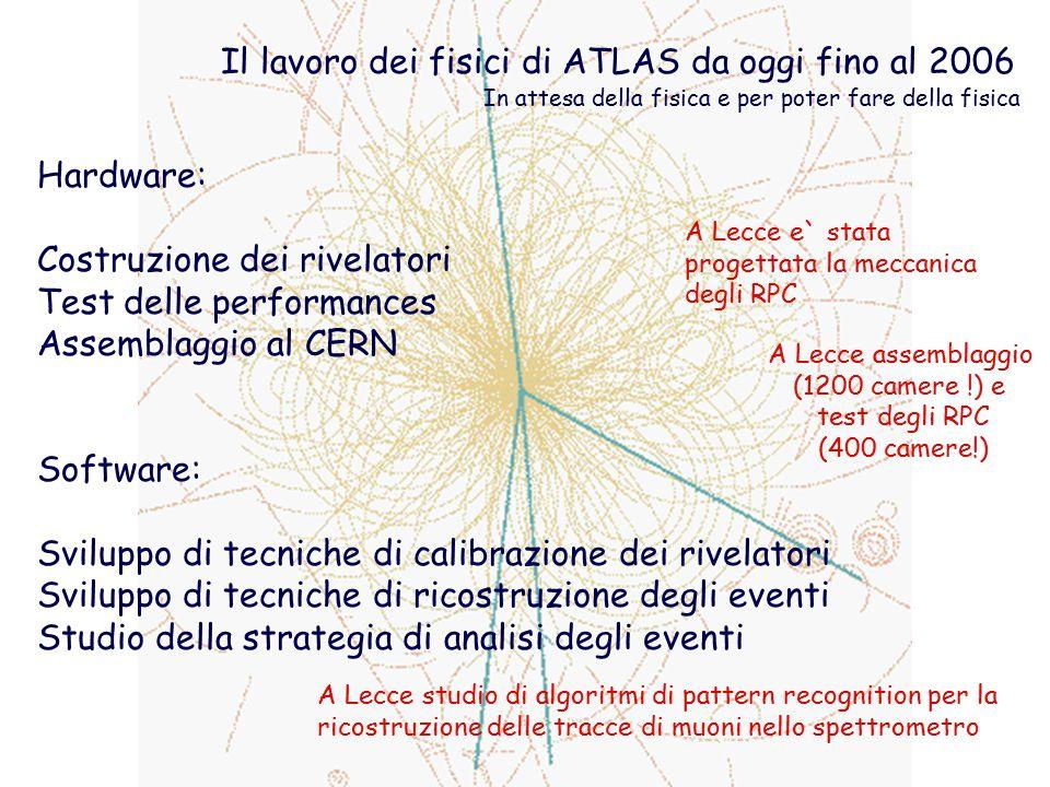 Il lavoro dei fisici di ATLAS da oggi fino al 2006