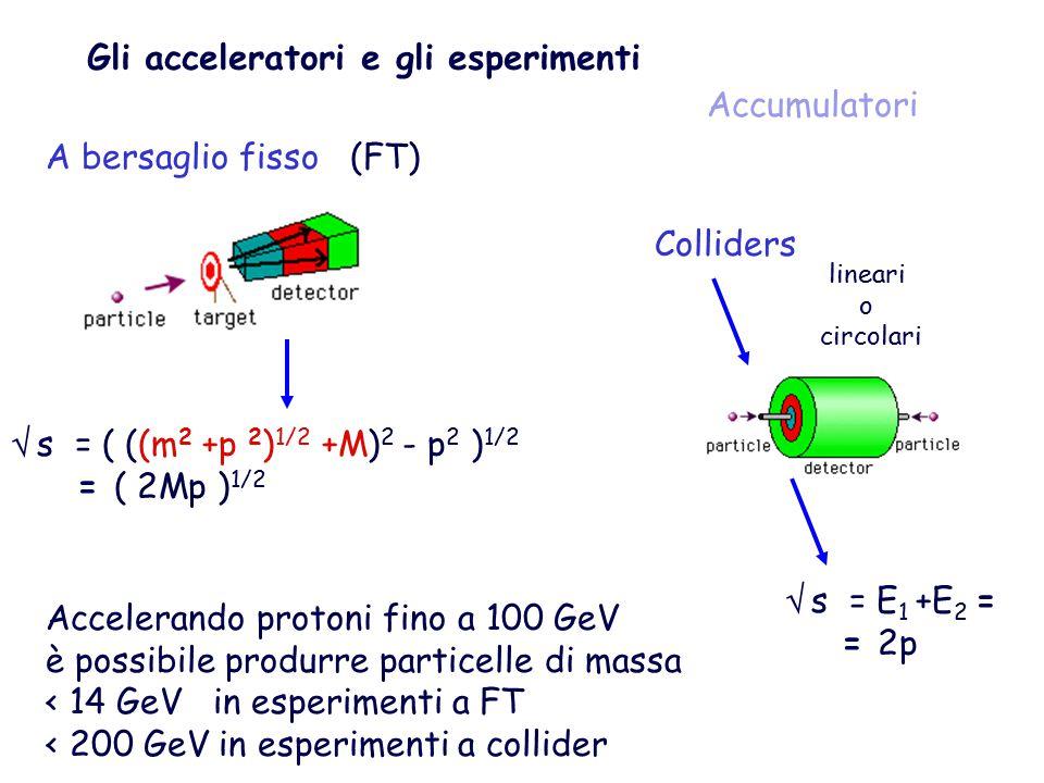 Gli acceleratori e gli esperimenti Accumulatori