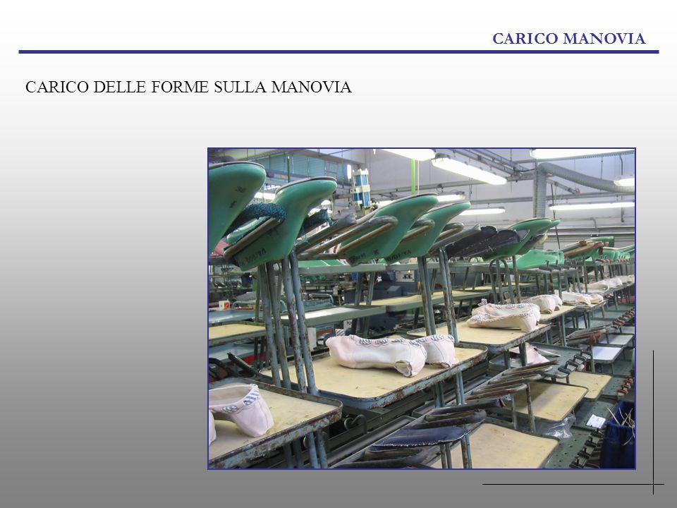 CARICO MANOVIA CARICO DELLE FORME SULLA MANOVIA