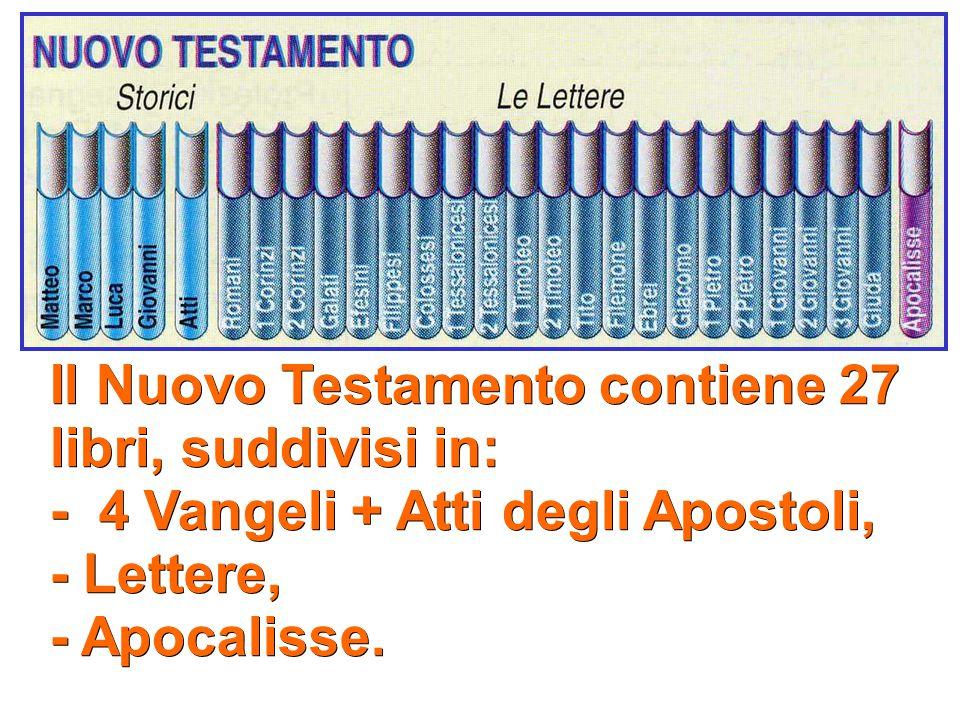 Il Nuovo Testamento contiene 27 libri, suddivisi in: - 4 Vangeli + Atti degli Apostoli, - Lettere, - Apocalisse.