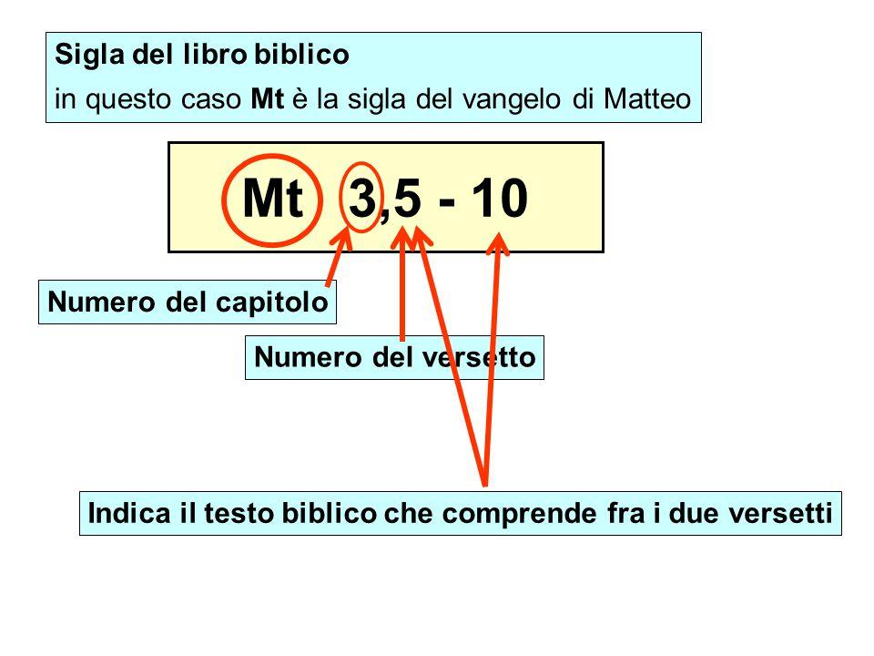 Mt 3,5 - 10 Sigla del libro biblico