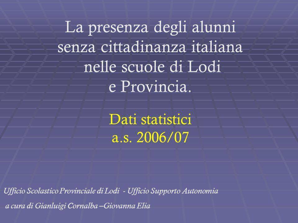 La presenza degli alunni senza cittadinanza italiana