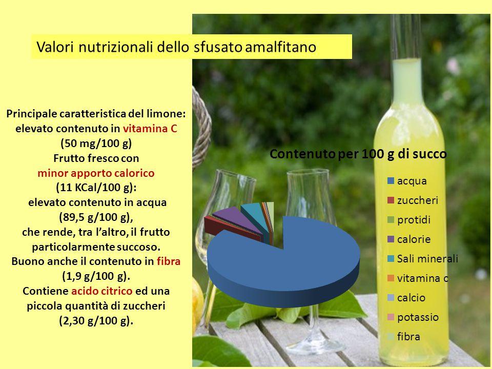 Valori nutrizionali dello sfusato amalfitano