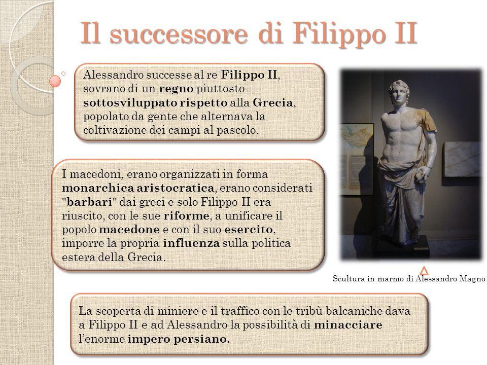 Il successore di Filippo II