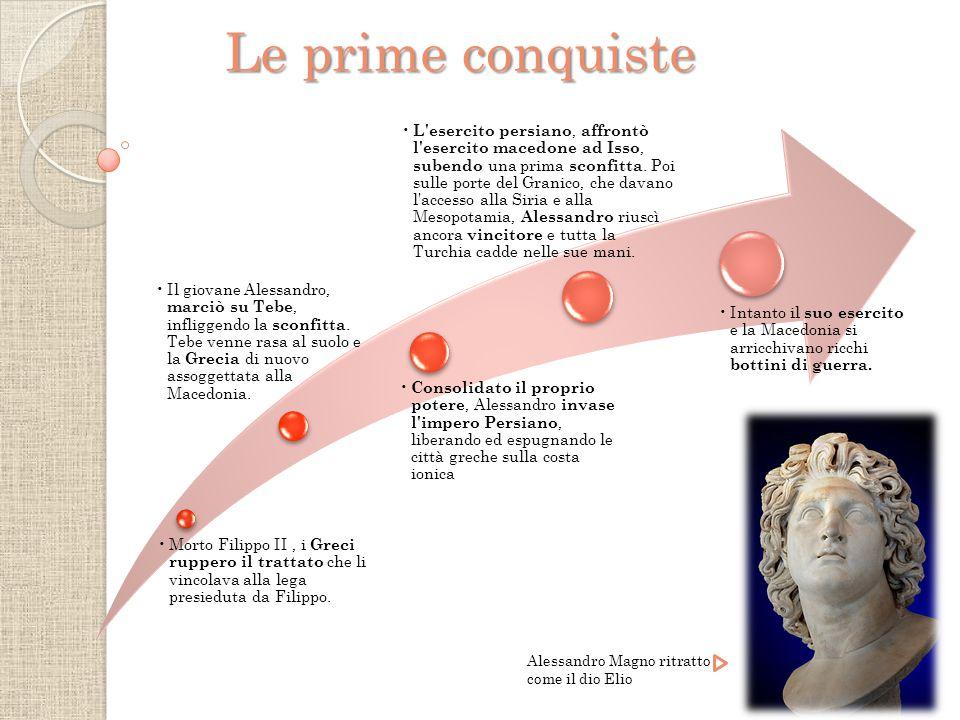 Le prime conquiste Morto Filippo II , i Greci ruppero il trattato che li vincolava alla lega presieduta da Filippo.