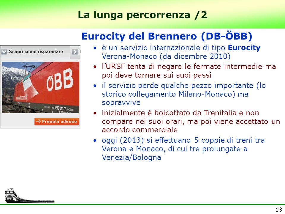 Eurocity del Brennero (DB-ÖBB)