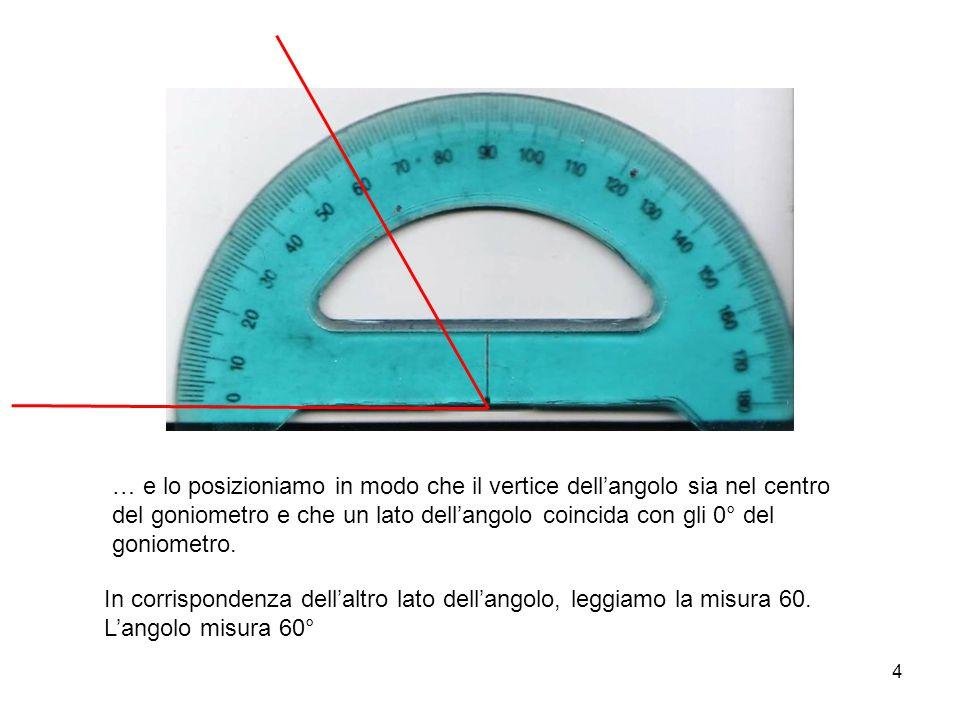 … e lo posizioniamo in modo che il vertice dell'angolo sia nel centro del goniometro e che un lato dell'angolo coincida con gli 0° del goniometro.