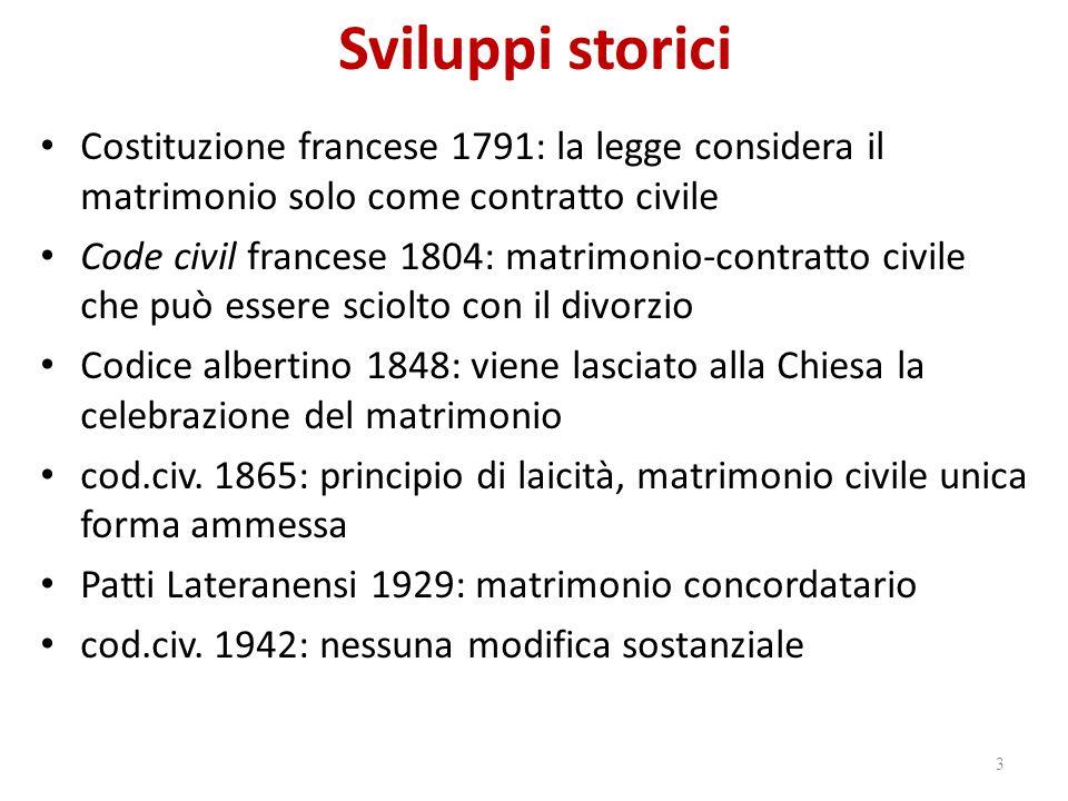Sviluppi storici Costituzione francese 1791: la legge considera il matrimonio solo come contratto civile.