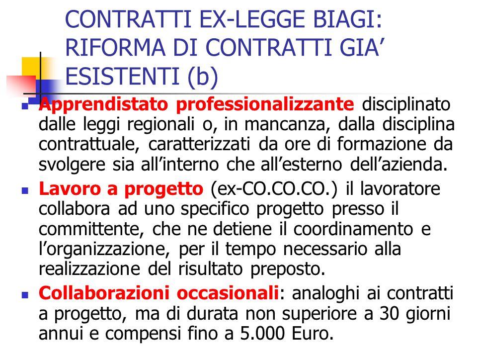 CONTRATTI EX-LEGGE BIAGI: RIFORMA DI CONTRATTI GIA' ESISTENTI (b)