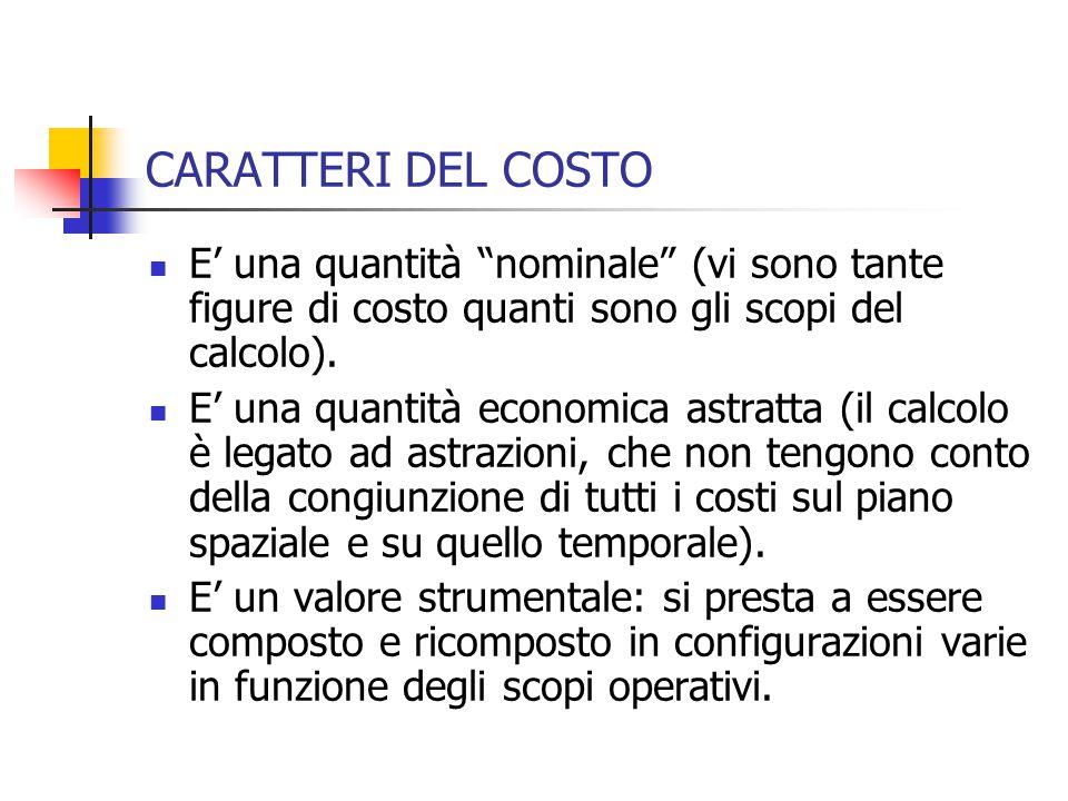 CARATTERI DEL COSTO E' una quantità nominale (vi sono tante figure di costo quanti sono gli scopi del calcolo).
