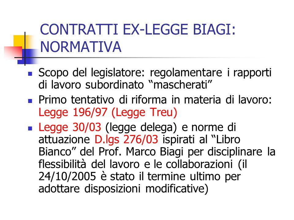 CONTRATTI EX-LEGGE BIAGI: NORMATIVA
