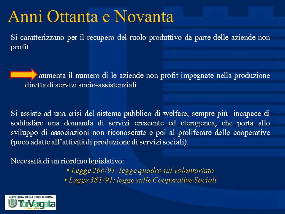 Anni Ottanta e Novanta Si caratterizzano per il recupero del ruolo produttivo da parte delle aziende non profit.