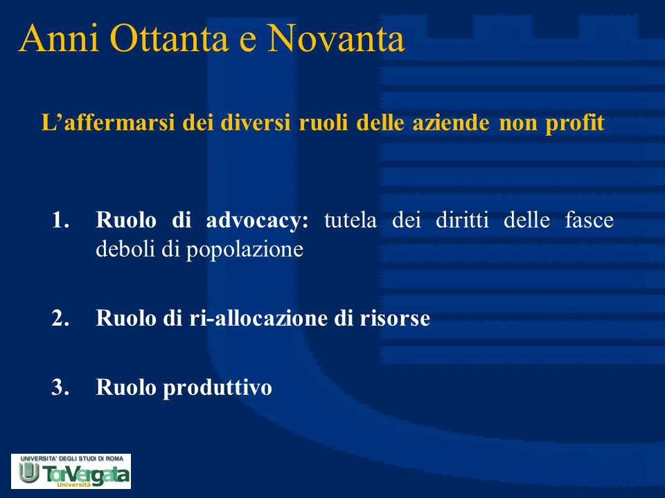 Anni Ottanta e Novanta L'affermarsi dei diversi ruoli delle aziende non profit.