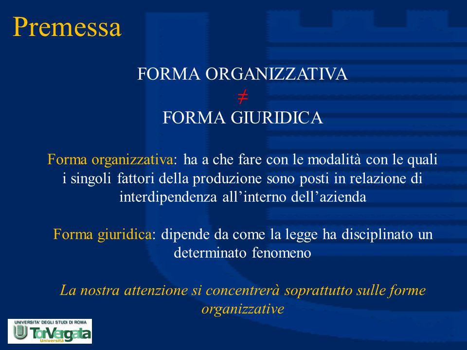 Premessa FORMA ORGANIZZATIVA ≠ FORMA GIURIDICA