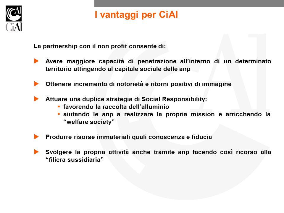 I vantaggi per CiAl La partnership con il non profit consente di: