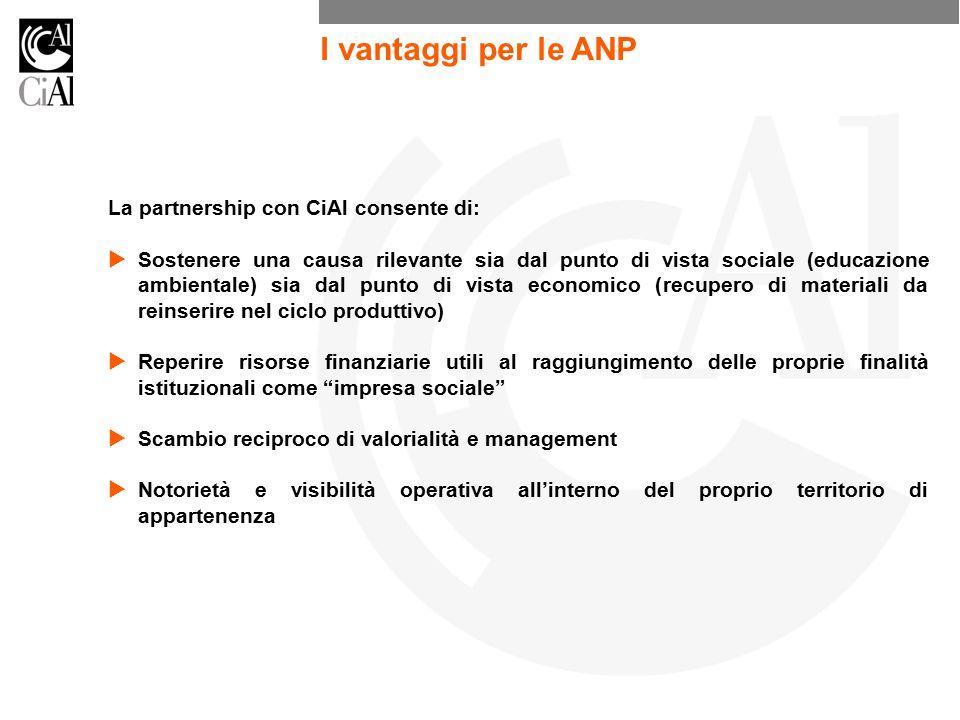 I vantaggi per le ANP La partnership con CiAl consente di: