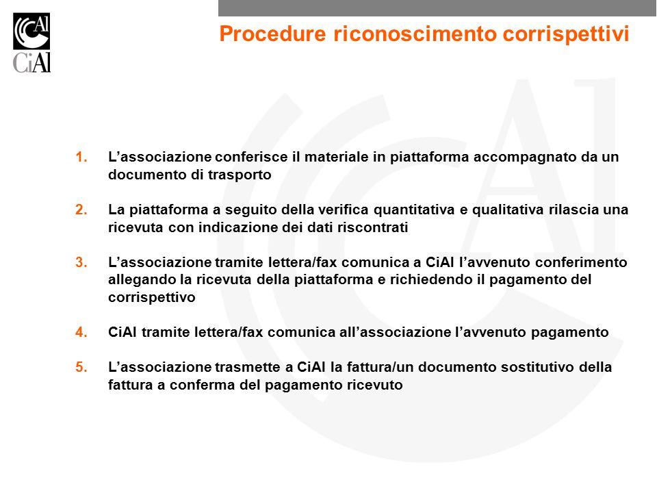 Procedure riconoscimento corrispettivi