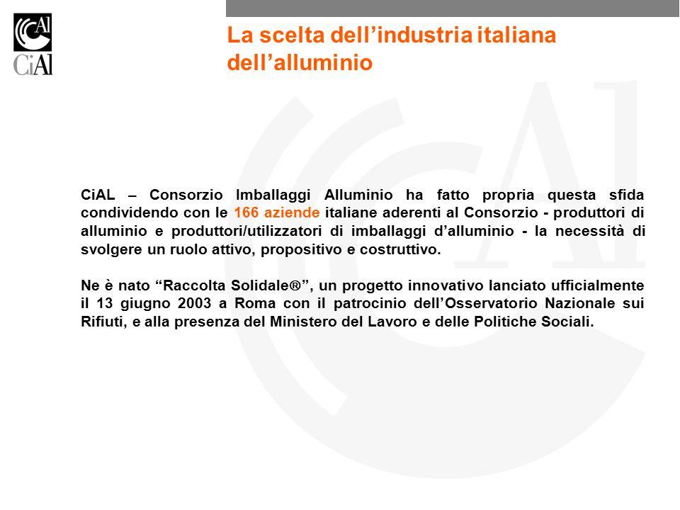 La scelta dell'industria italiana dell'alluminio