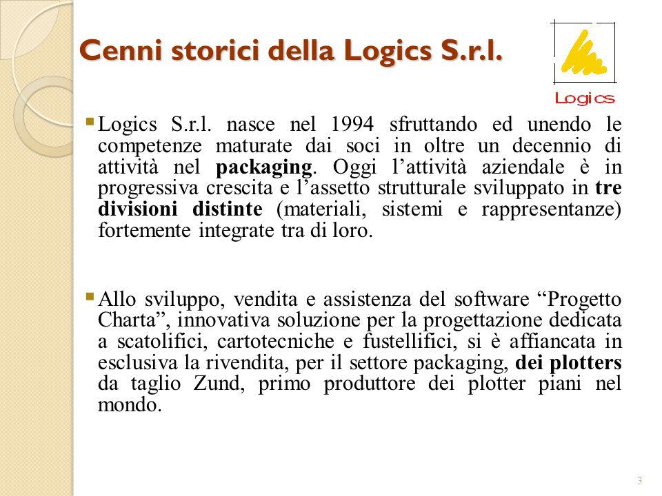 Cenni storici della Logics S.r.l.
