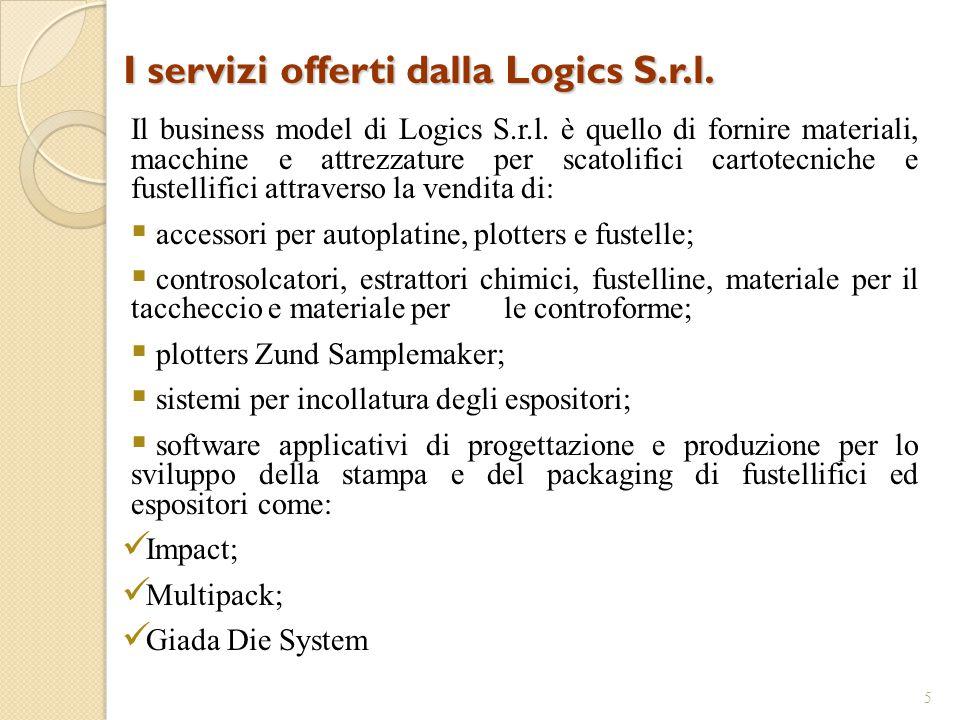 I servizi offerti dalla Logics S.r.l.
