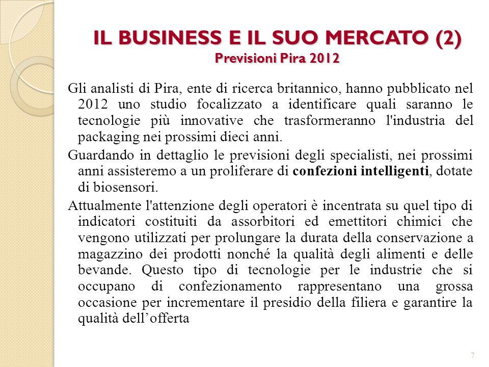 IL BUSINESS E IL SUO MERCATO (2) Previsioni Pira 2012