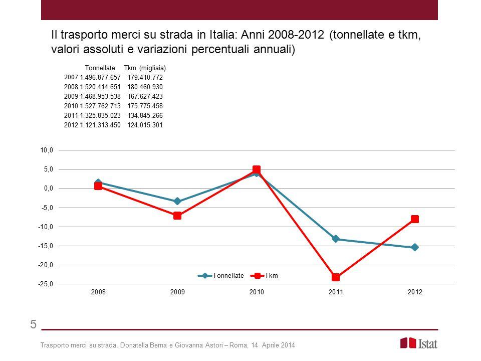 Il trasporto merci su strada in Italia: Anni 2008-2012 (tonnellate e tkm, valori assoluti e variazioni percentuali annuali)