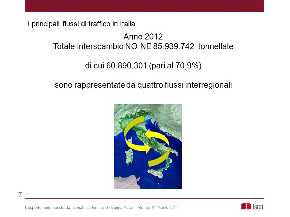 Totale interscambio NO-NE 85.939.742 tonnellate