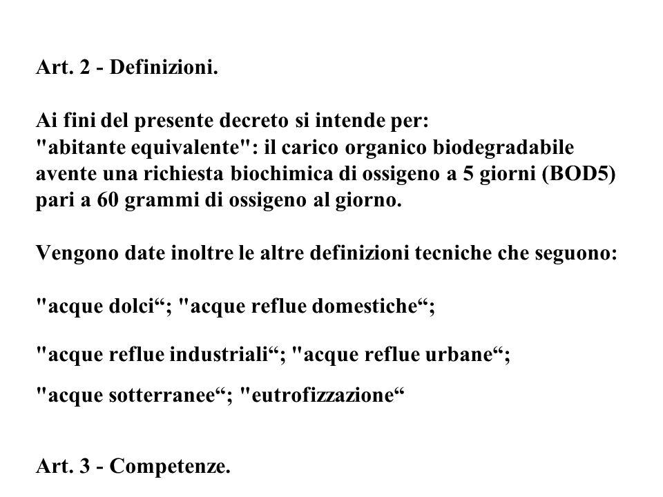 Art. 2 - Definizioni.